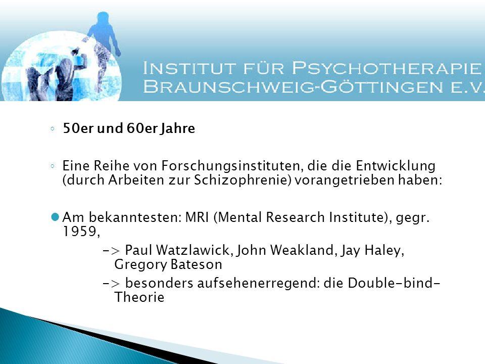 50er und 60er Jahre Eine Reihe von Forschungsinstituten, die die Entwicklung (durch Arbeiten zur Schizophrenie) vorangetrieben haben: