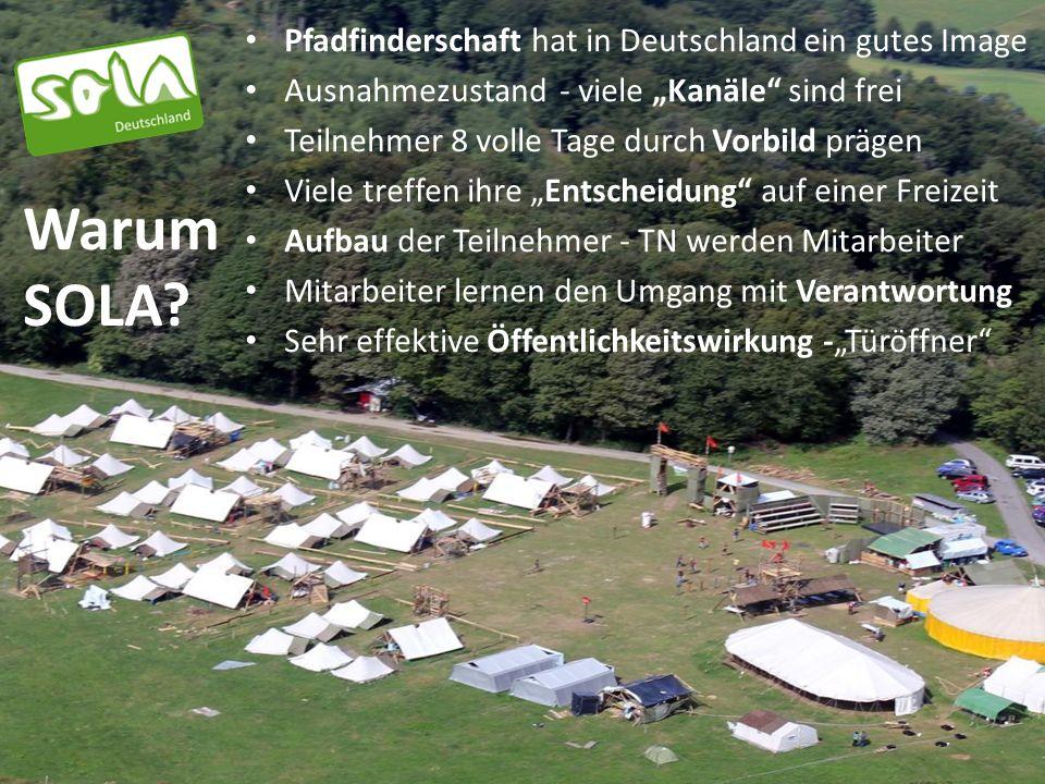 Warum SOLA Pfadfinderschaft hat in Deutschland ein gutes Image