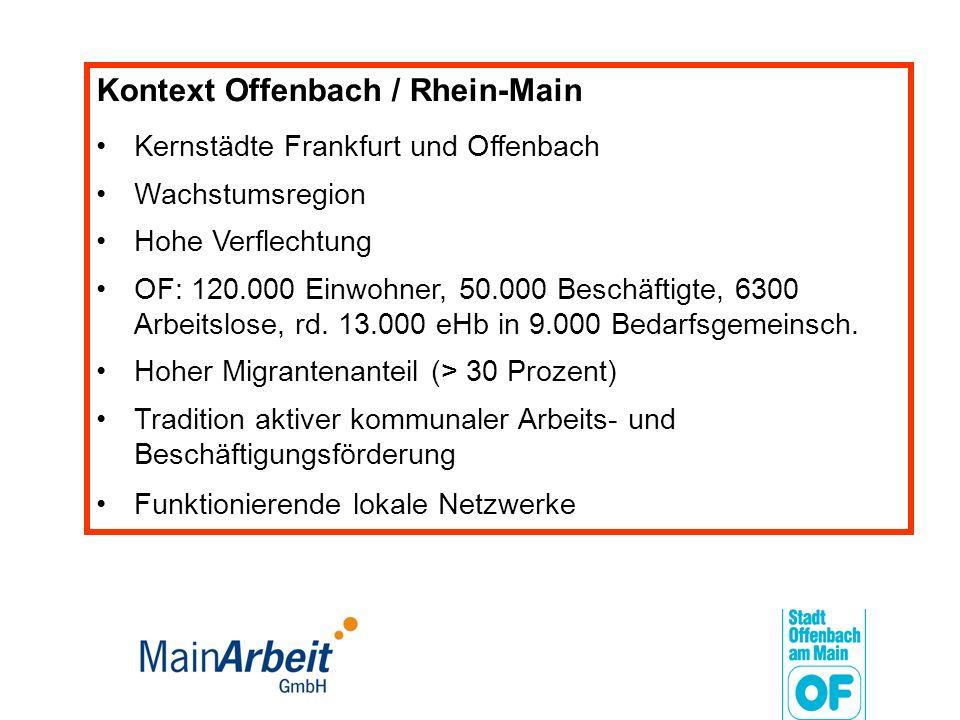 Kontext Offenbach / Rhein-Main