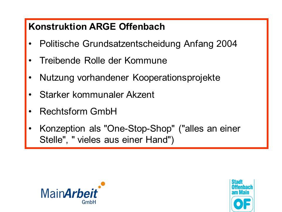 Konstruktion ARGE Offenbach