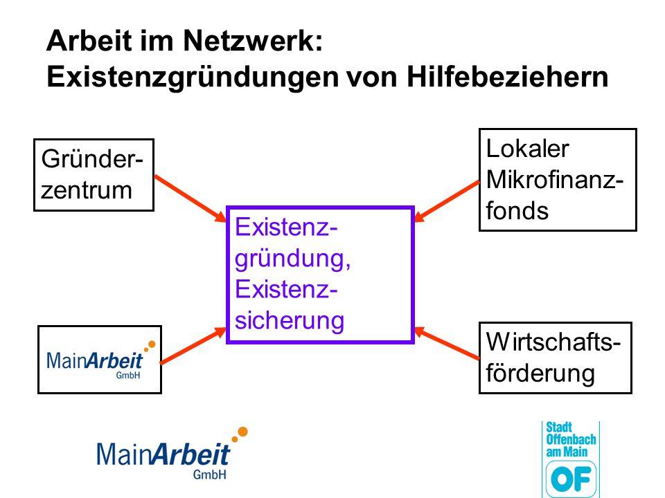 Arbeit im Netzwerk: Existenzgründungen von Hilfebeziehern