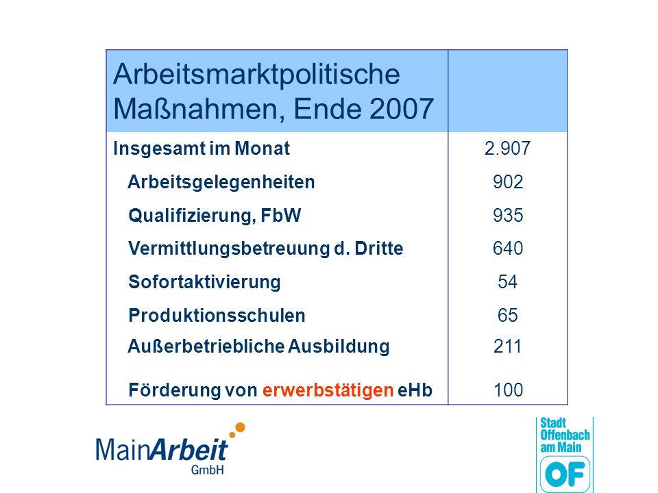 Arbeitsmarktpolitische Maßnahmen, Ende 2007