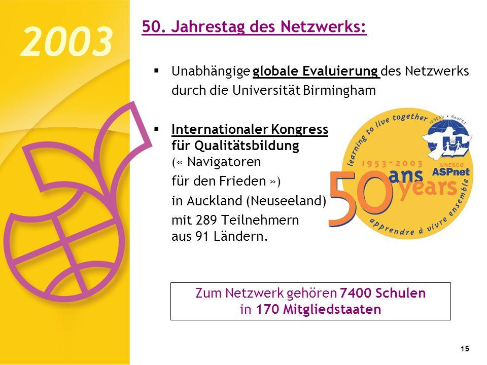 Zum Netzwerk gehören 7400 Schulen