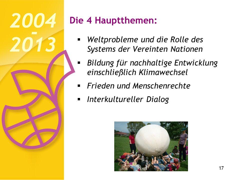 Die 4 Hauptthemen: 2004 2013. - Weltprobleme und die Rolle des Systems der Vereinten Nationen.