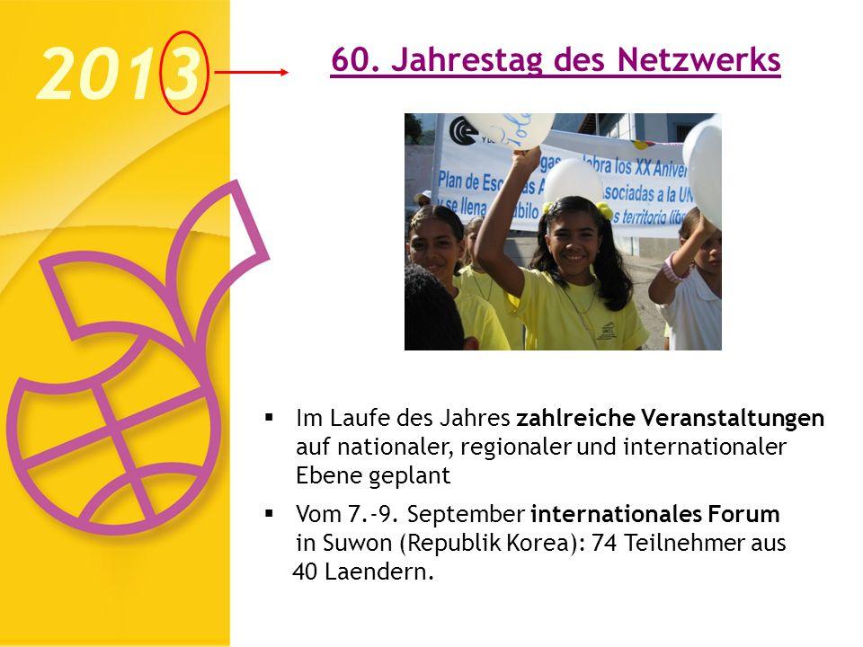 60. Jahrestag des Netzwerks