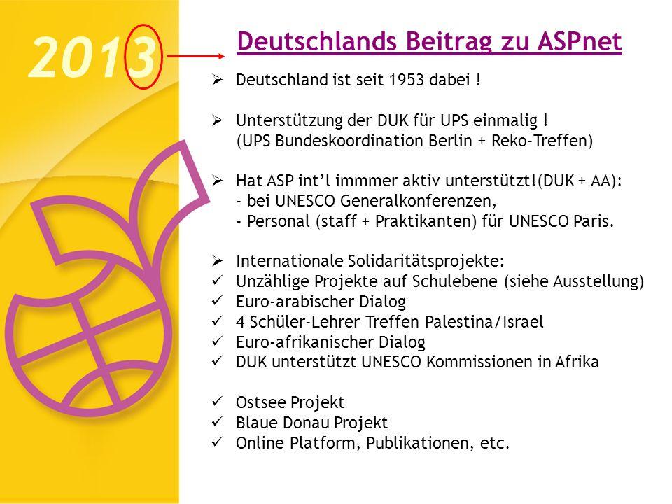 Deutschlands Beitrag zu ASPnet