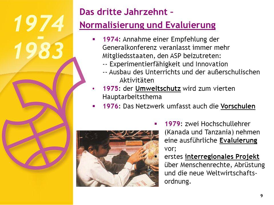 1974 1983 - Das dritte Jahrzehnt – Normalisierung und Evaluierung