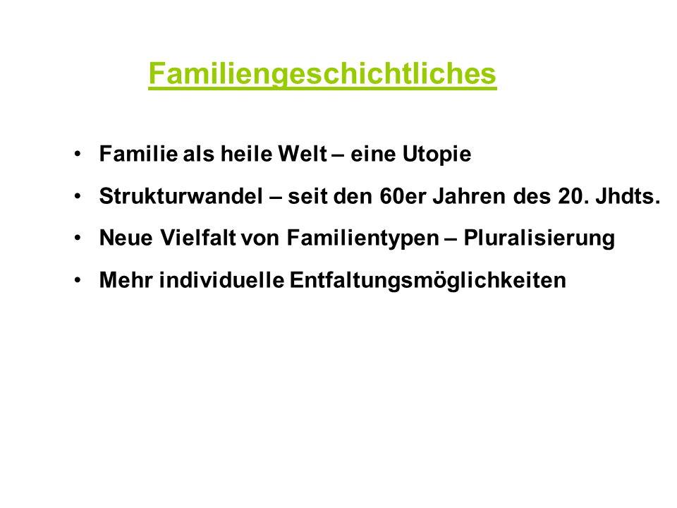 Familiengeschichtliches