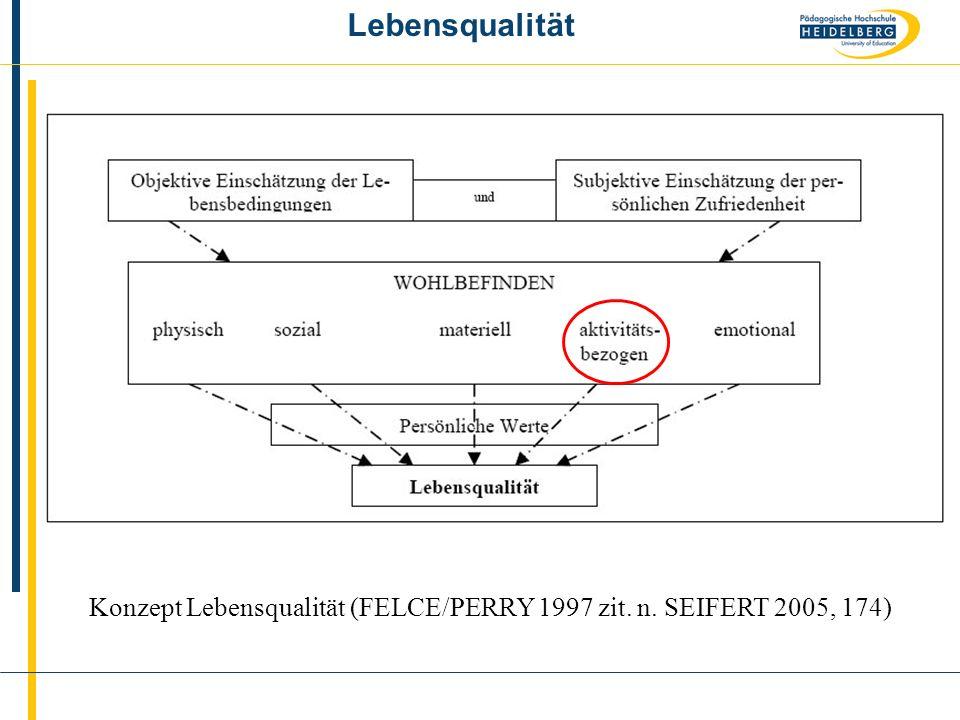 Konzept Lebensqualität (FELCE/PERRY 1997 zit. n. SEIFERT 2005, 174)