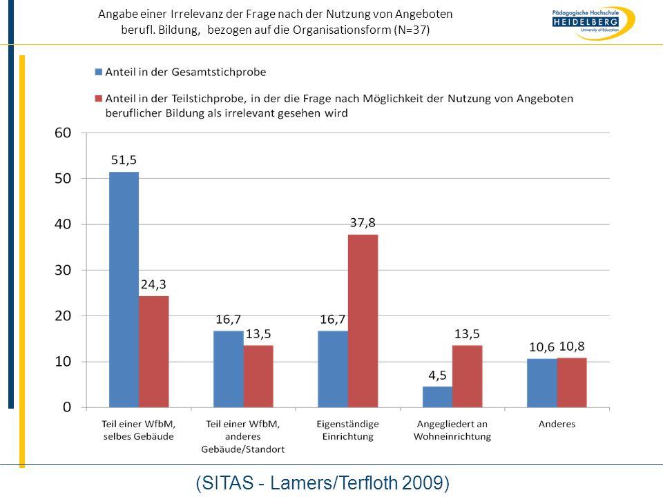 (SITAS - Lamers/Terfloth 2009)