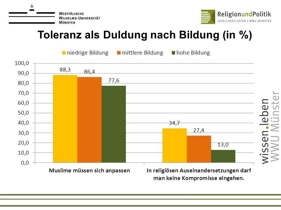 Toleranz als Duldung nach Bildung (in %)
