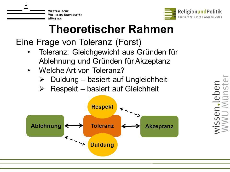 Theoretischer Rahmen Eine Frage von Toleranz (Forst)