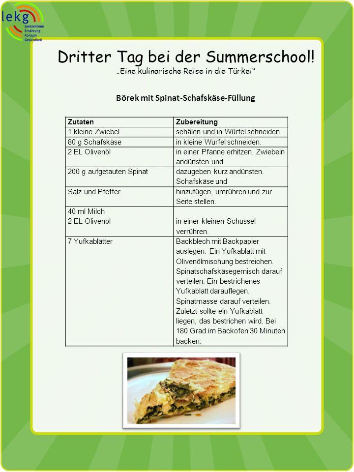 Börek mit Spinat-Schafskäse-Füllung