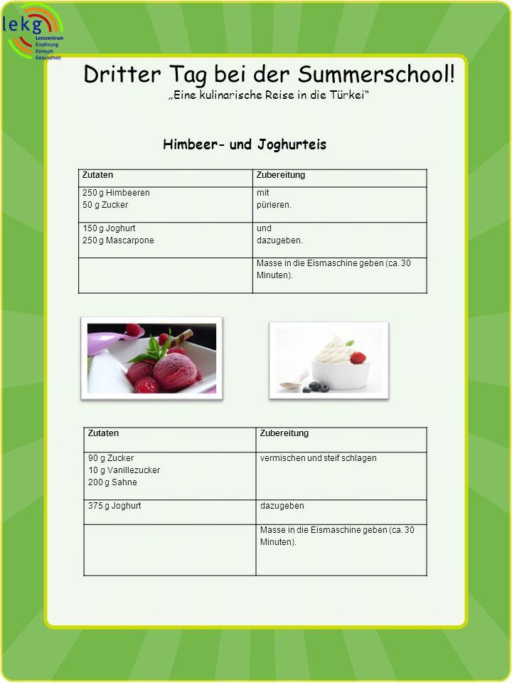 Himbeer- und Joghurteis