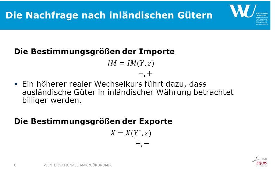 Die Nachfrage nach inländischen Gütern