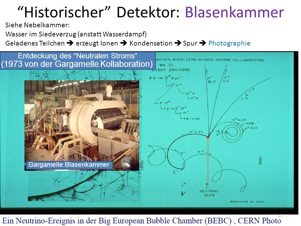 Historischer Detektor: Blasenkammer
