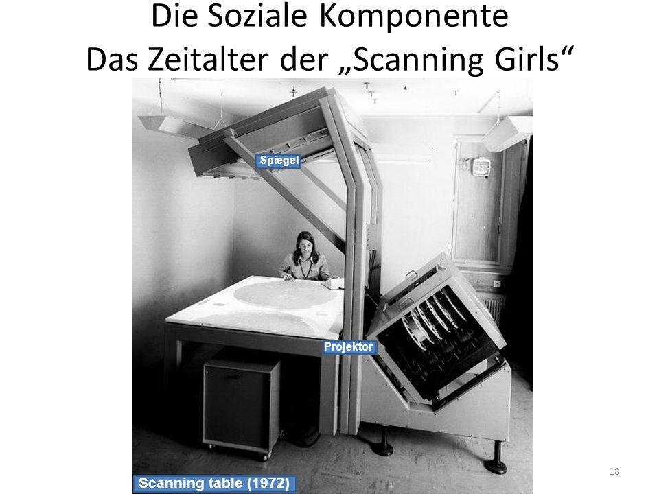 """Die Soziale Komponente Das Zeitalter der """"Scanning Girls"""
