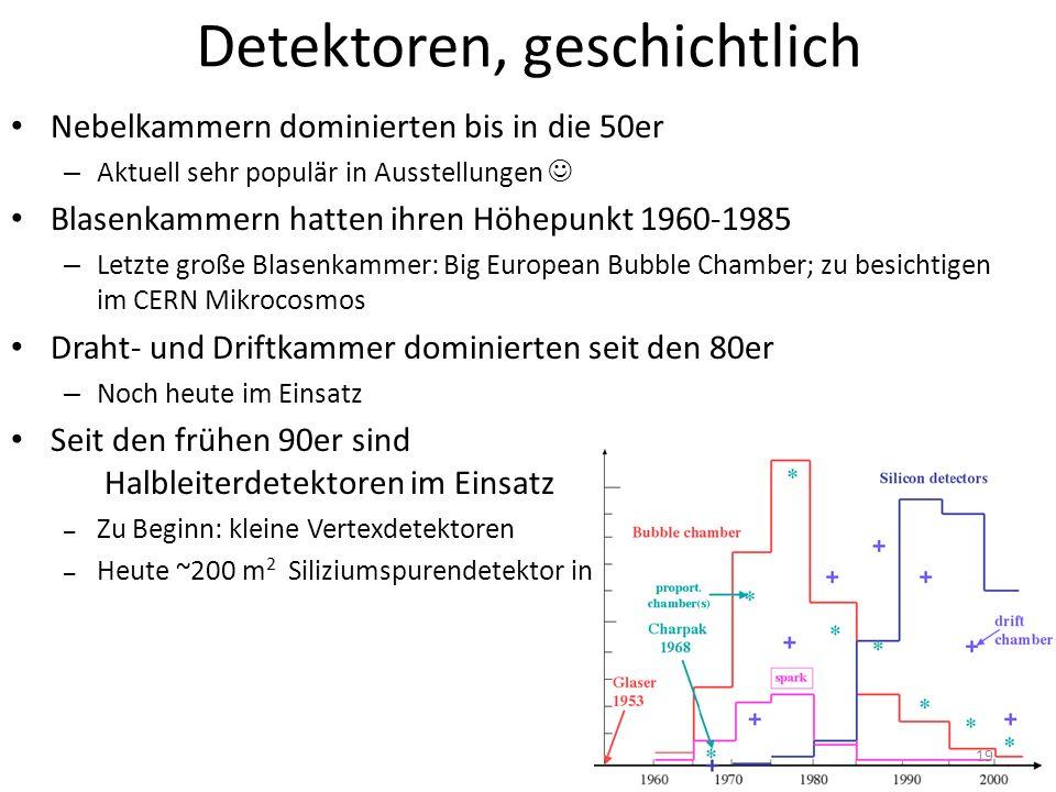 Detektoren, geschichtlich