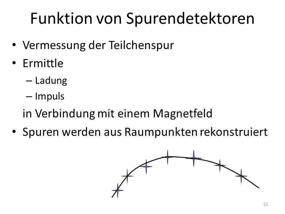 Funktion von Spurendetektoren