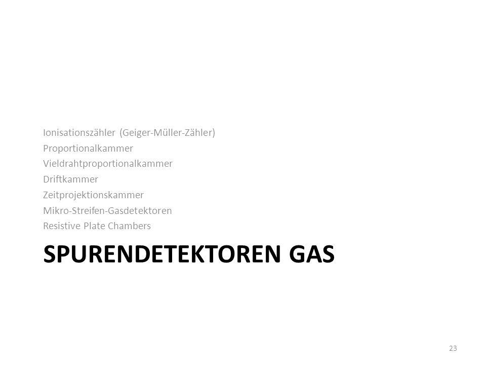 Spurendetektoren GAS Ionisationszähler (Geiger-Müller-Zähler)