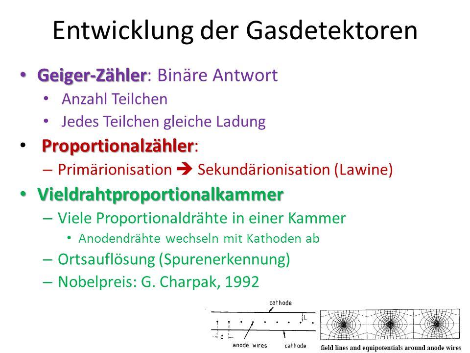 Entwicklung der Gasdetektoren