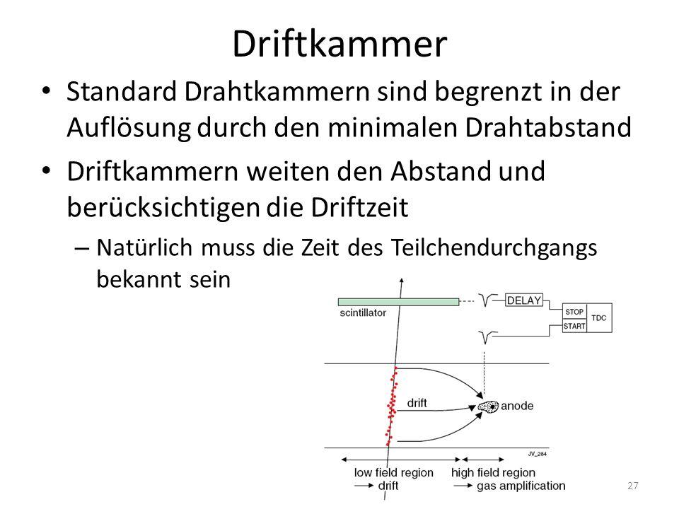 Driftkammer Standard Drahtkammern sind begrenzt in der Auflösung durch den minimalen Drahtabstand.