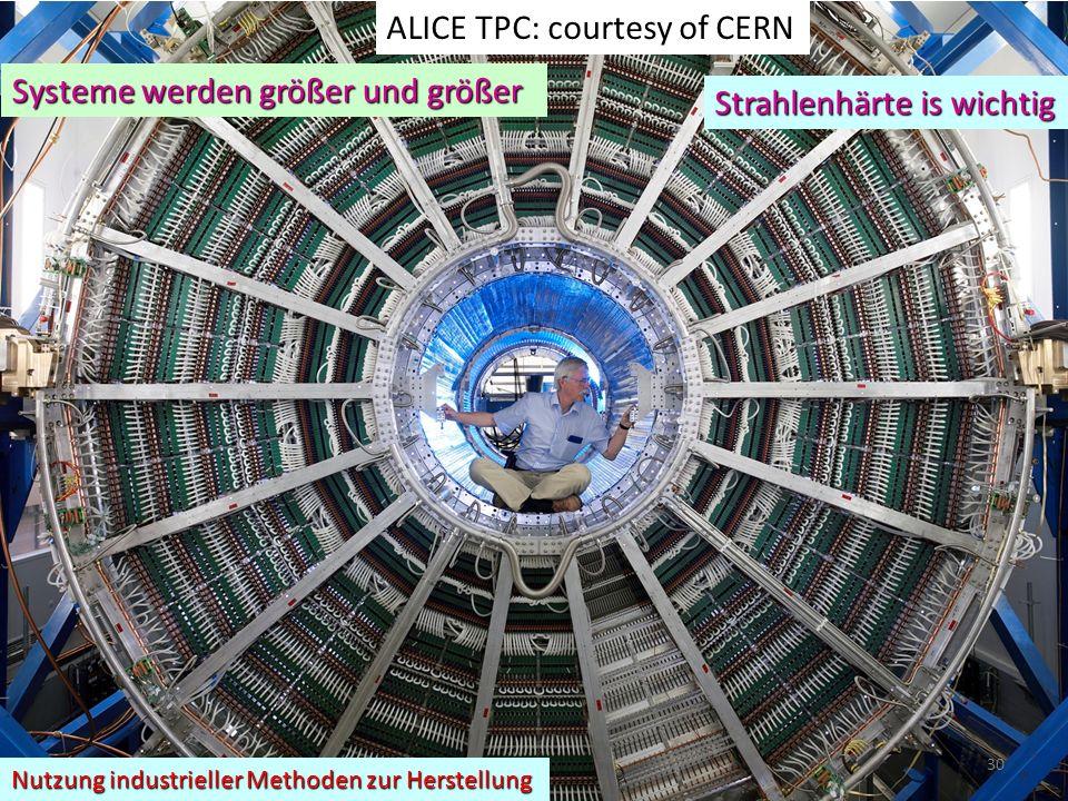ALICE TPC: courtesy of CERN