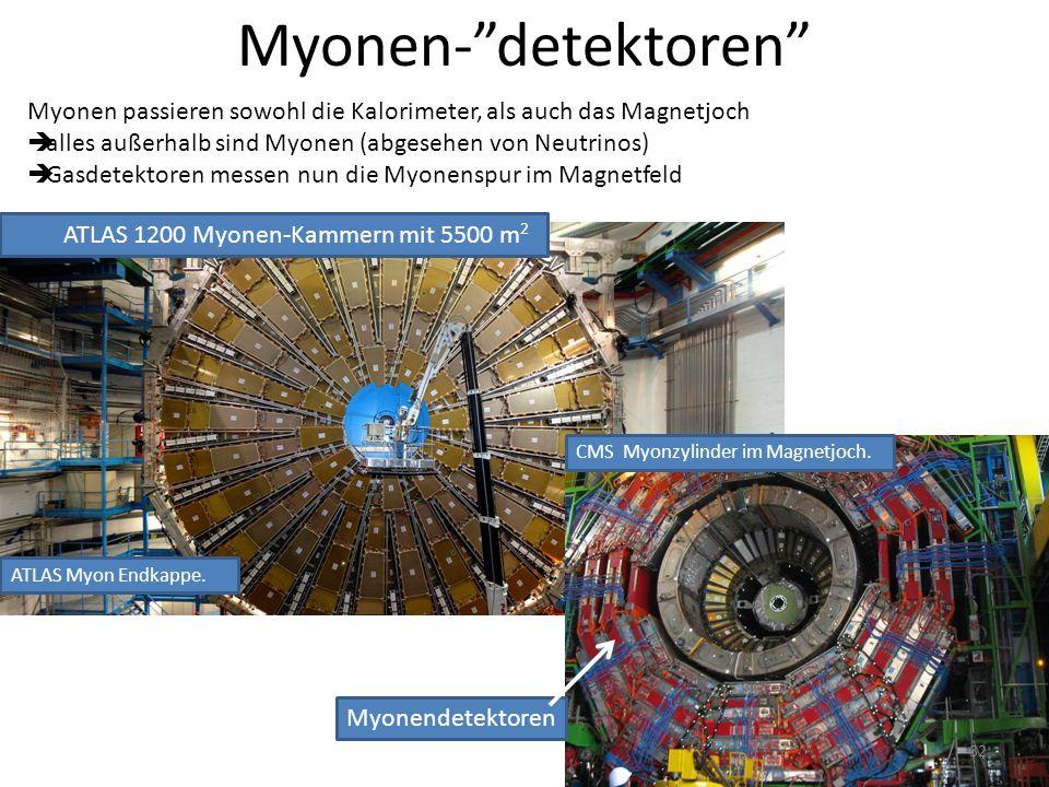 Myonen- detektoren Myonen passieren sowohl die Kalorimeter, als auch das Magnetjoch. alles außerhalb sind Myonen (abgesehen von Neutrinos)
