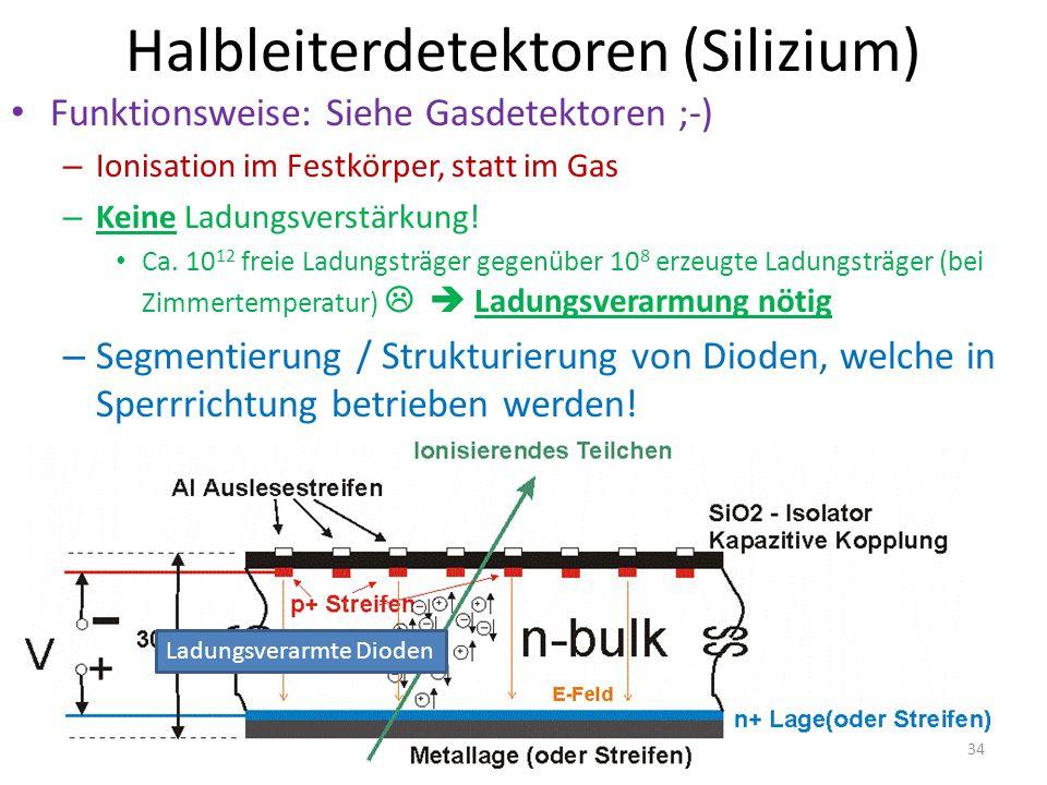 Halbleiterdetektoren (Silizium)