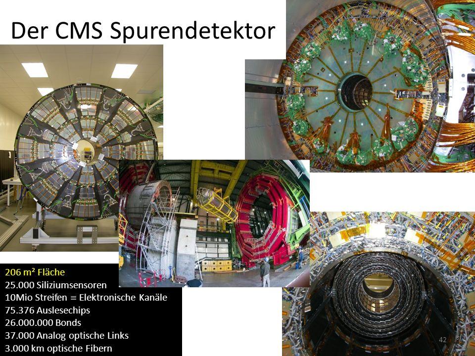 Der CMS Spurendetektor