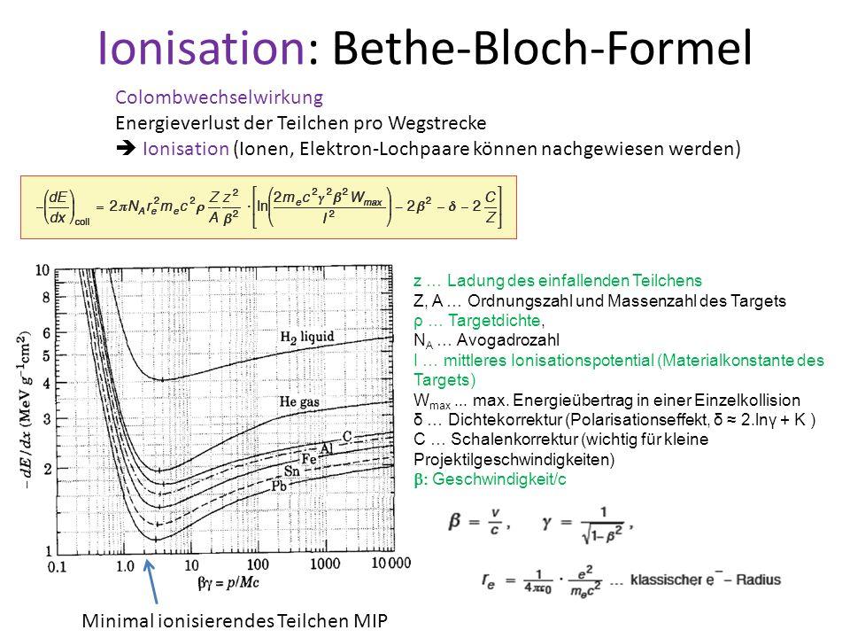 Ionisation: Bethe-Bloch-Formel