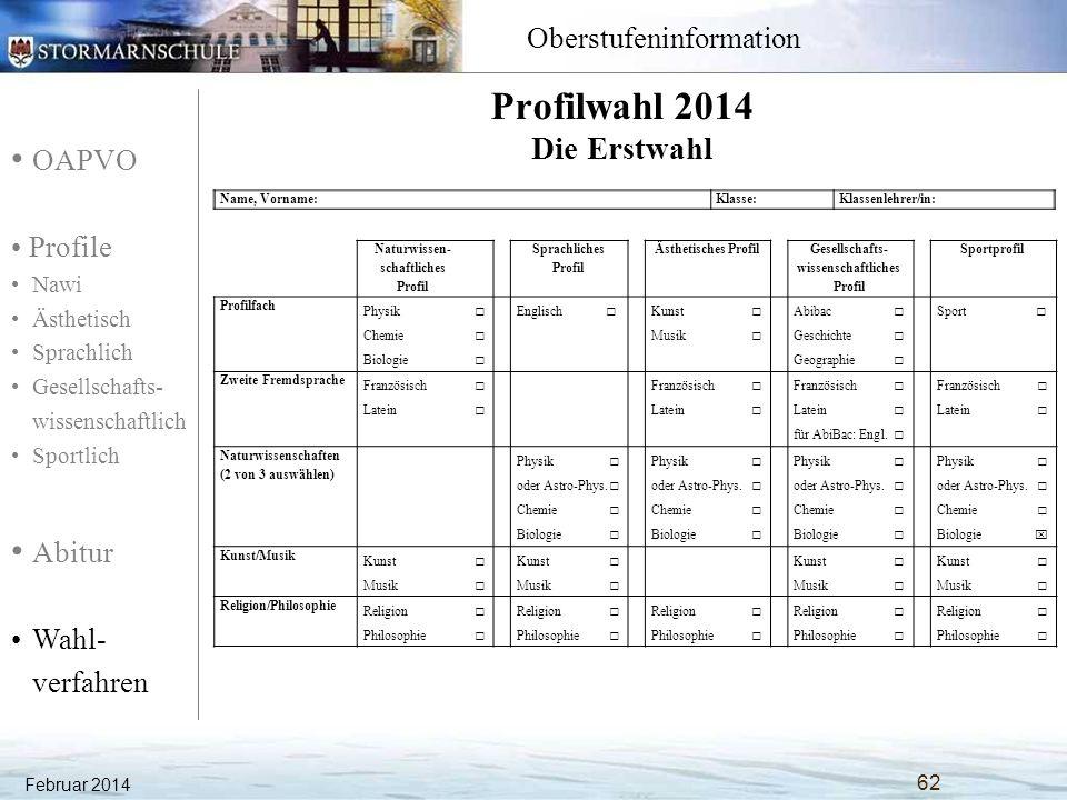 Profilwahl 2014 Die Erstwahl