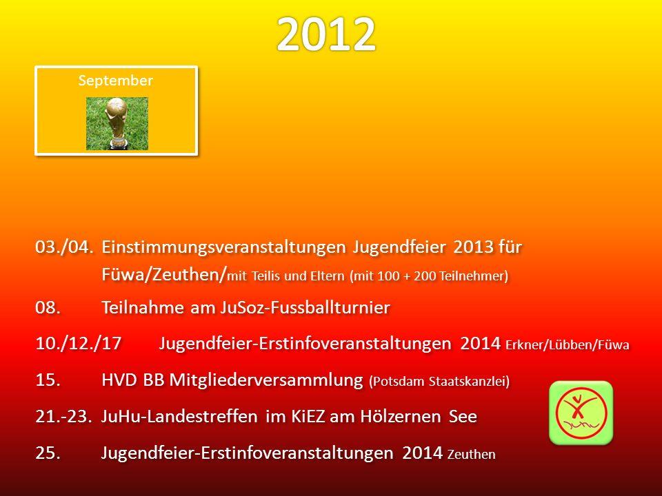 2012 03./04. Einstimmungsveranstaltungen Jugendfeier 2013 für