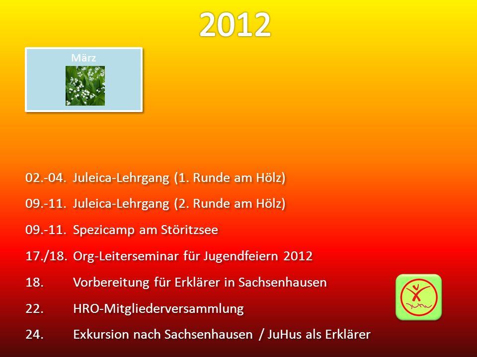 2012 02.-04. Juleica-Lehrgang (1. Runde am Hölz)