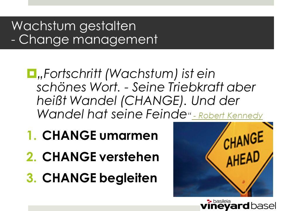 Wachstum gestalten - Change management