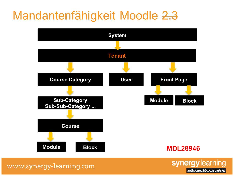 Mandantenfähigkeit Moodle 2.3