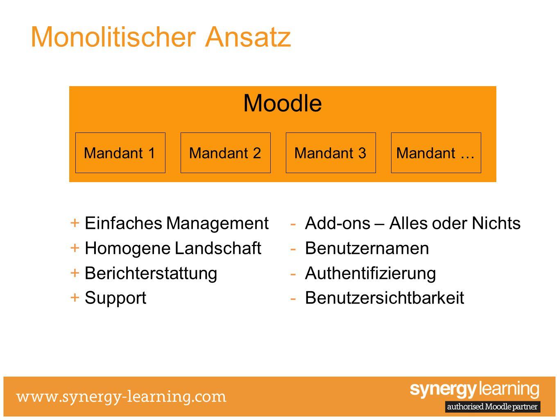 Monolitischer Ansatz Moodle Einfaches Management Homogene Landschaft