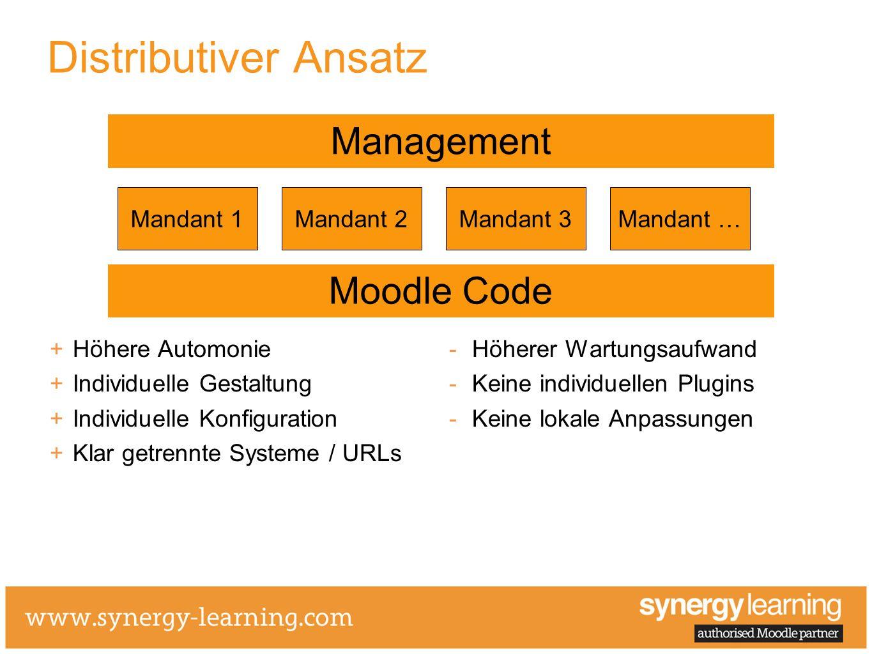 Distributiver Ansatz Management Moodle Code Mandant 1 Mandant 2
