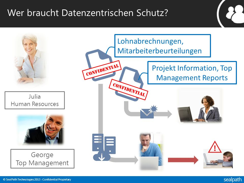 Projekt Information, Top Management Reports