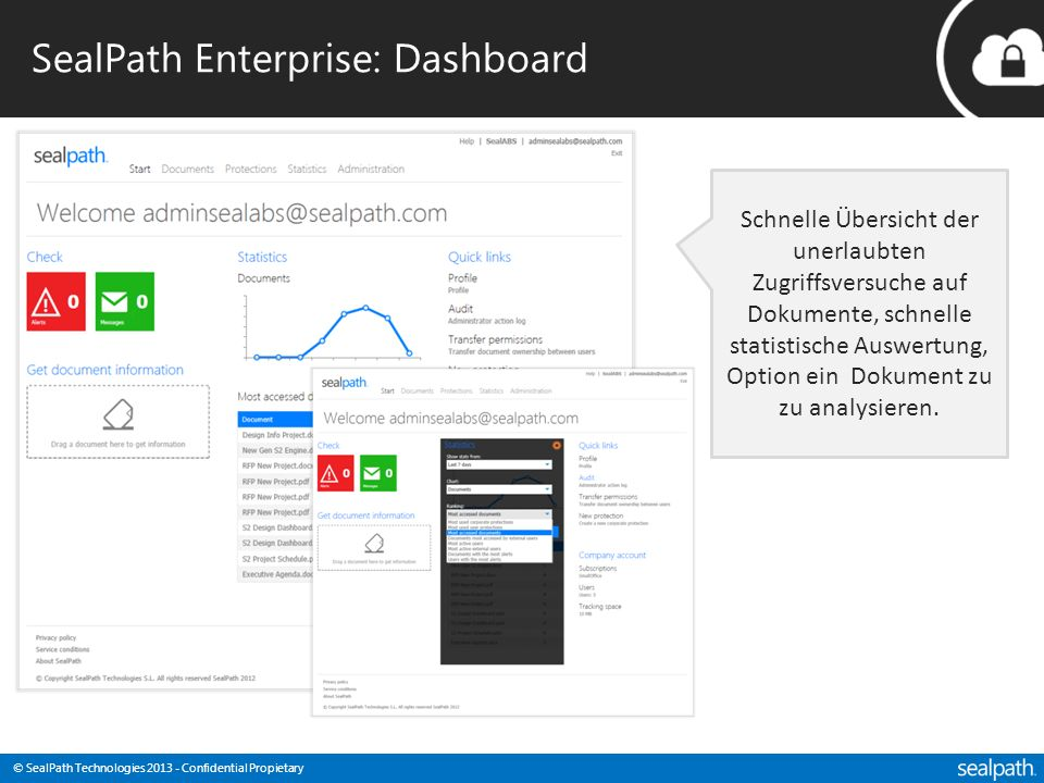 SealPath Enterprise: Dashboard