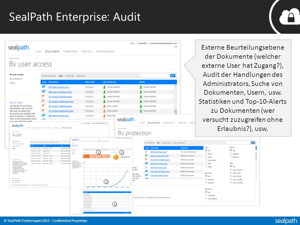 SealPath Enterprise: Audit