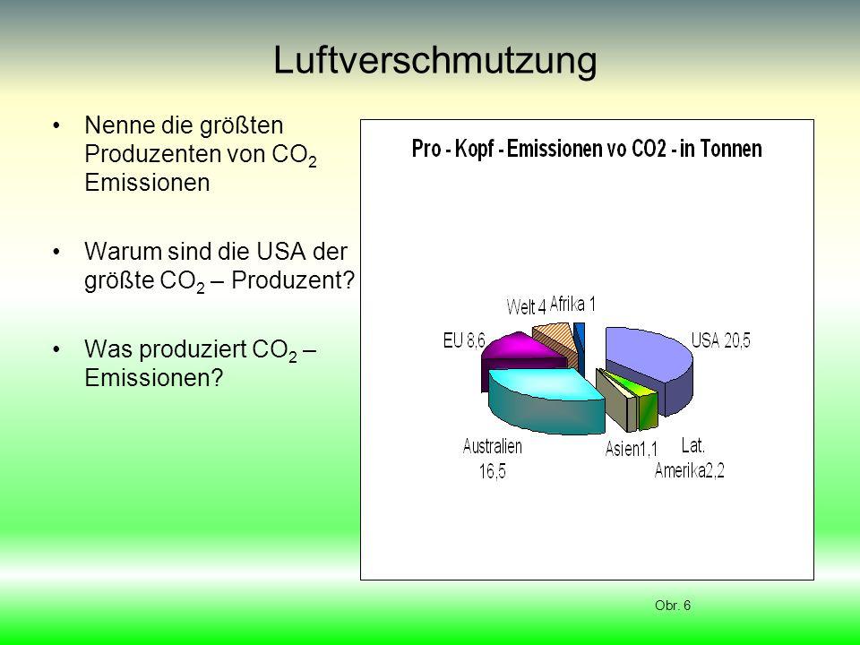 Luftverschmutzung Nenne die größten Produzenten von CO2 Emissionen