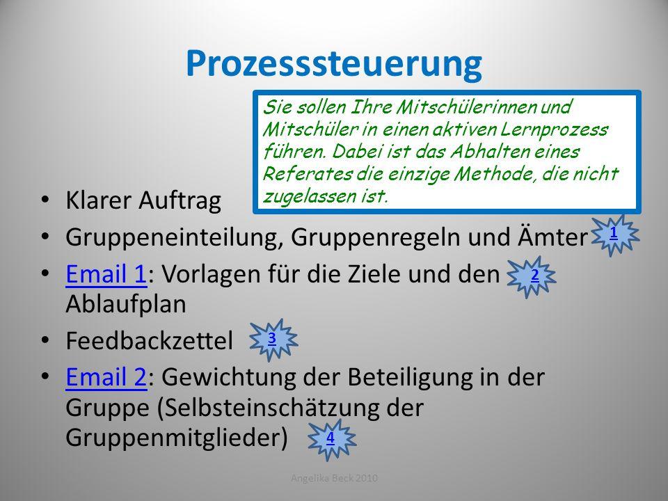 Prozesssteuerung Klarer Auftrag