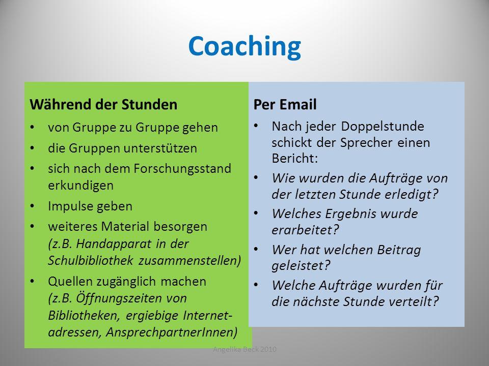 Coaching Während der Stunden Per Email