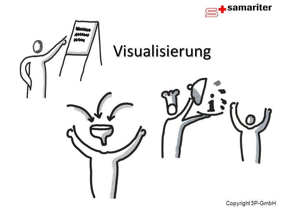 Visualisierung Copyright 3P-GmbH