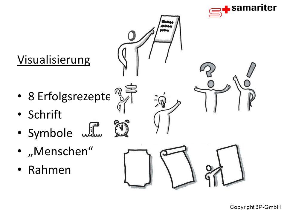 """Visualisierung 8 Erfolgsrezepte Schrift Symbole """"Menschen Rahmen"""