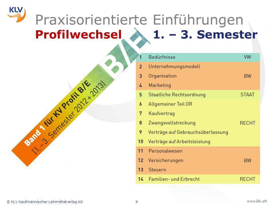 Praxisorientierte Einführungen Profilwechsel 1. – 3. Semester