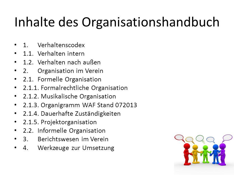 Inhalte des Organisationshandbuch