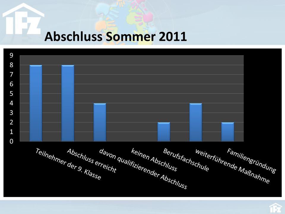 Abschluss Sommer 2011