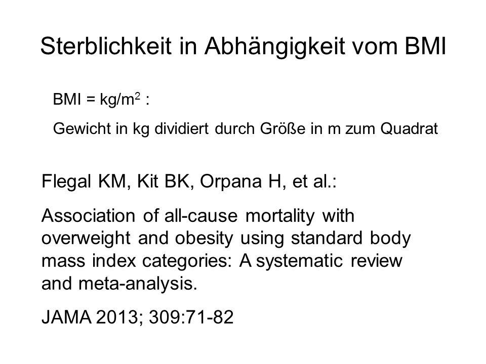 Sterblichkeit in Abhängigkeit vom BMI